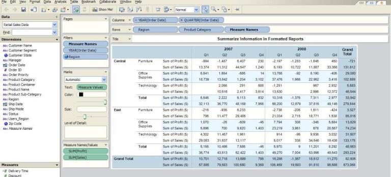 Example Pivot Table by Tableau